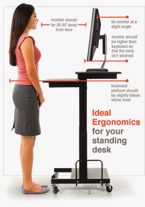 ideal-ergonomics2